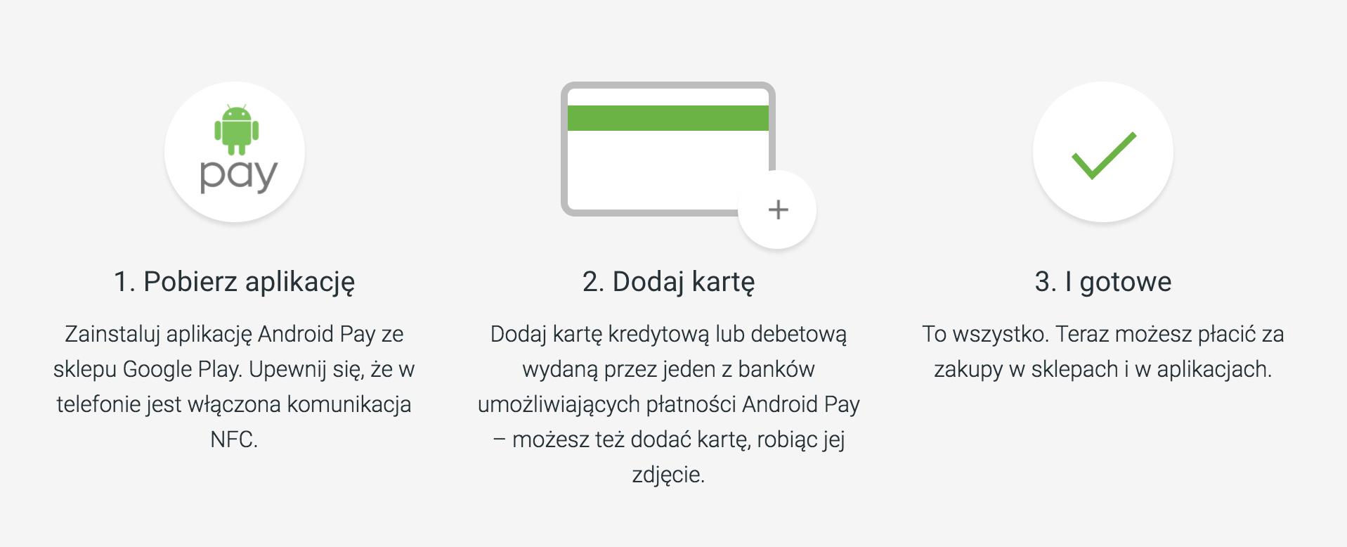 Android Pay Wszystko O Systemie Platnosci Od Google